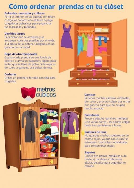 Cómo ordenar prendas y accesorios en el clóset