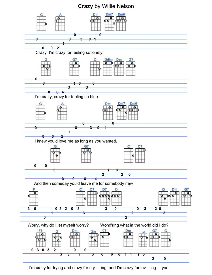 3780 Best Ukelele Images On Pinterest Ukulele Songs Sheet Music