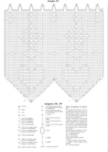 Navigando in rete ho raccolto qualche modello di tende e mantovane a uncinetto per voi, tutte corredate di schemi per facilitarvi nella lavorazione.