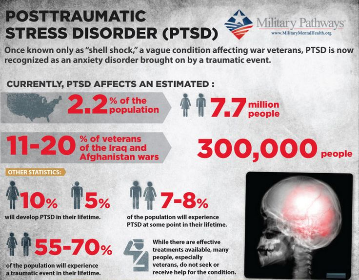 a study of post traumatic stress disorder on veteran women The impact of therapy: a qualitative analysis of clinicians working with combat veterans diagnosed with post-traumatic stress disorder by kari luan finnegan.