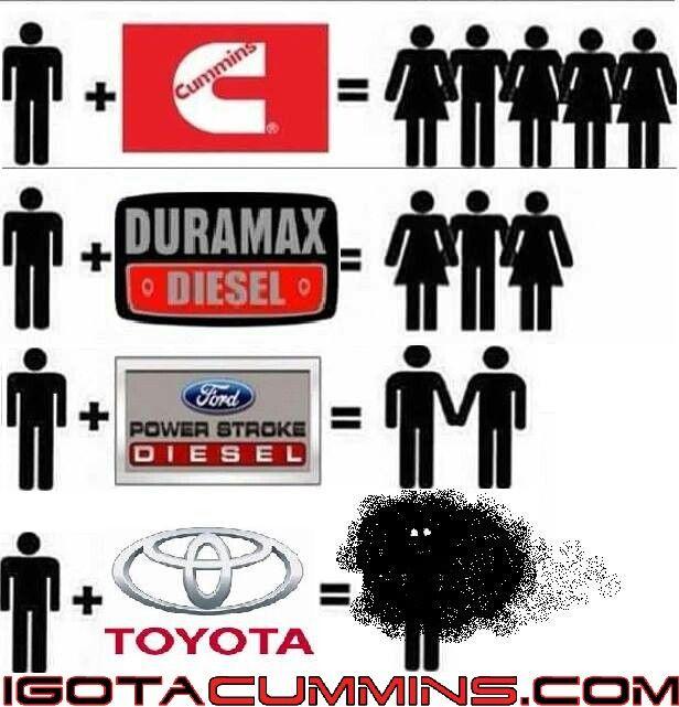 I'm still Duramax guy yet I do like Cummins