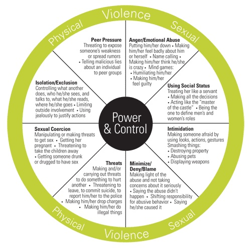 the risk of media violence in the society today To what extent do the violent criminal events reported in the media represent   how do patterns of violence in the nation today compare with patterns in other   on comparative levels of violence, the risks of becoming a victim of violence, the.