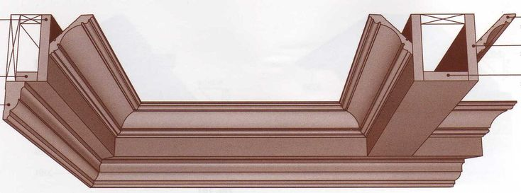 Wainscoting, Crown Molding, BaseBoards, Chair Rails, Ceiling Beams ...