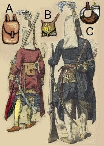 ottoman regular army