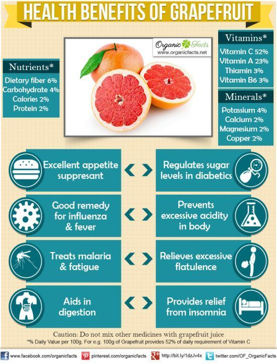 Health Benefits of Grapefruits: The health benefits of grapefruits are wide-ranging and nearly unmatched by any other fruit. A glass of chilled grapefruit juice, especially in winter, helps seriously boost your levels of vitamin C, which gives grapefruits a high place amongst various citrus fruits. It's packed with the benefits derived from various nutrients and vitamins, including potassium and lycopene. Along with these, it also contains calcium, sugar and phosphorous.