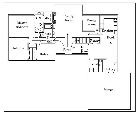 Modern Home Design Plans On House Planning Designs For Your Modern House Ideas
