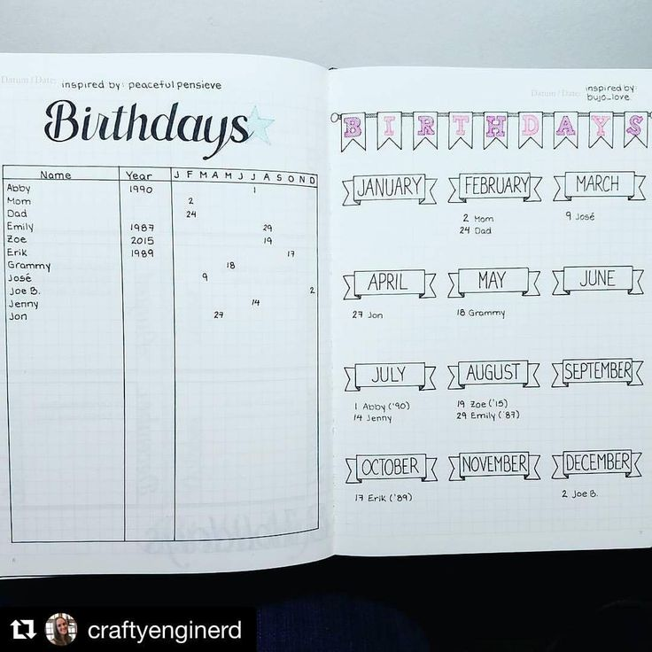 See this Instagram photo by @bulletjournal • 2,752 likes
