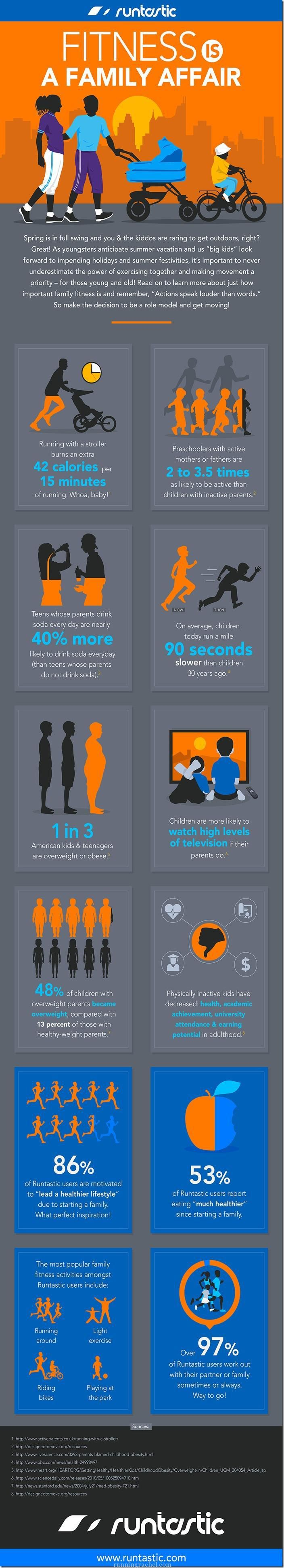 runtastic change takes time, family fitness infographic