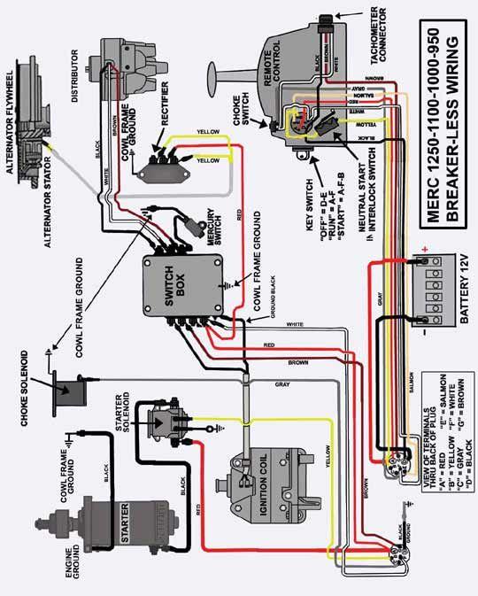 mercury outboard wiring diagrams  mastertech marin, Wiring diagram | Mercruiser 140 | Mercury