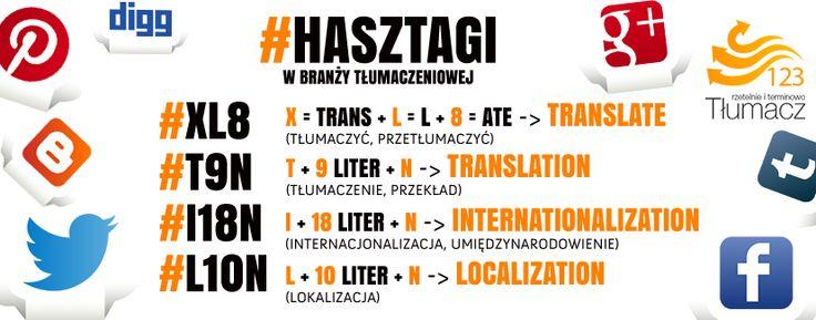 Popularne hasztagi używane w międzynarodowym środowisku tłumaczy