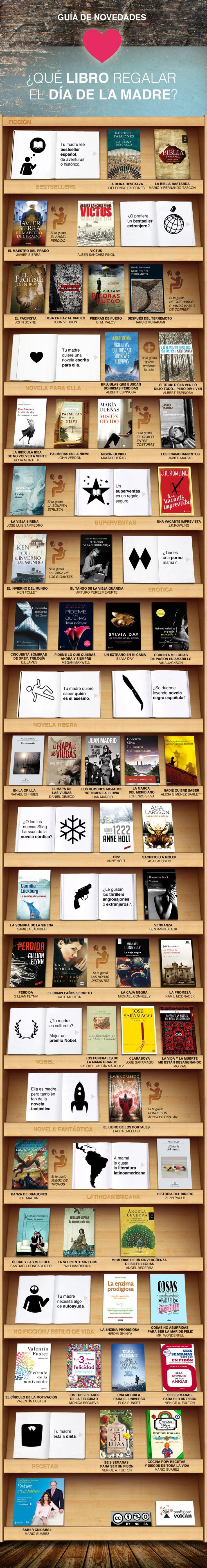 Qu libro regalar el d a de la madre infografia for Libros para regalar