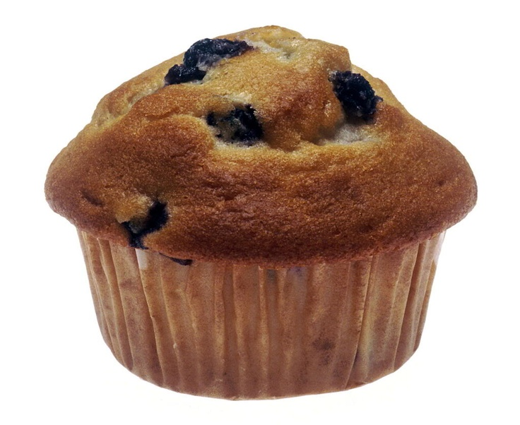 Its All About The Muffins