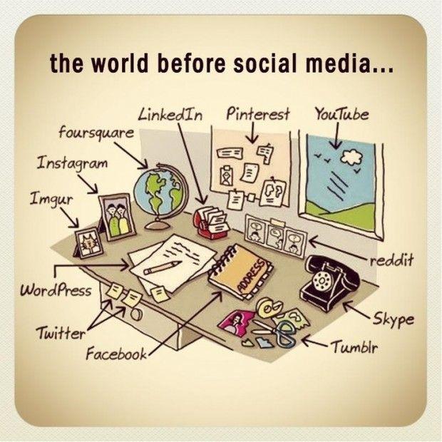 Hoe de wereld was voordat social media werd geïntroduceerd.
