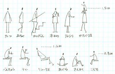 ヤマのスケッチパース №027の画像:ヤマ先生の手描きパース道場
