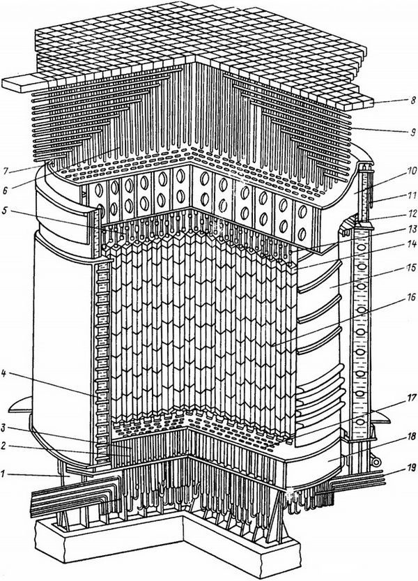 Rbmk 1000 diagram the rbmk 1000 is a soviet designed and built rbmk google search ccuart Images