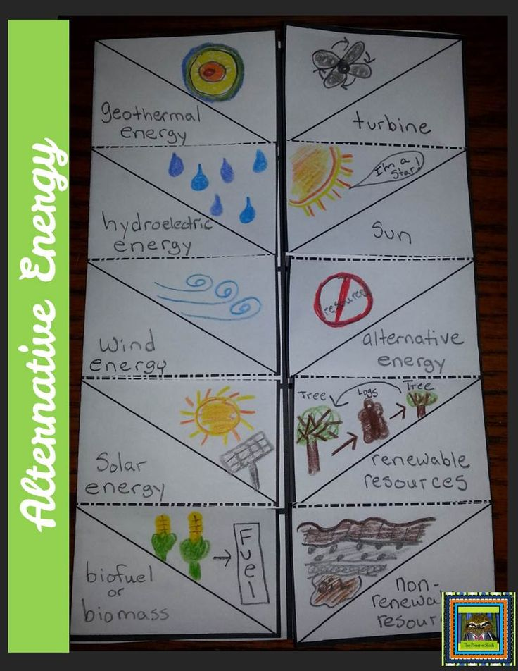 5th Grade Earth Science Vocabulary Foldable--Alternative Energy including hydroelectric, solar power, geothermal energy, biofuels and biomass, and wind energy.  Students add the word and a picture or symbol on the cover, then put the definition, examples, etc. on the inside.  Foldable can then be glued into science notebooks.