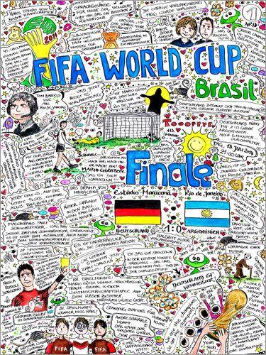 WM 2014 Finale Poster von SaRidie-arts
