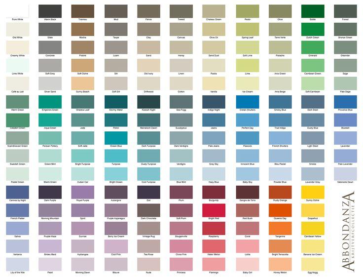 kleurkaart abbondanza