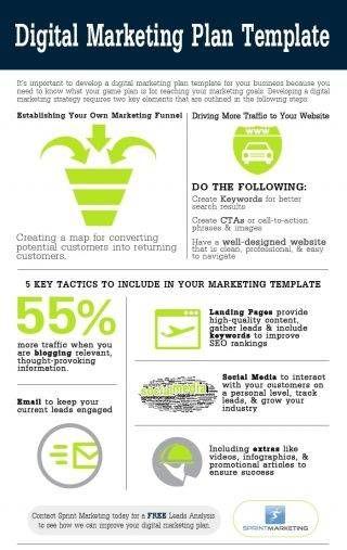 Infographic Digital Marketing Plan Example Digital Marketing