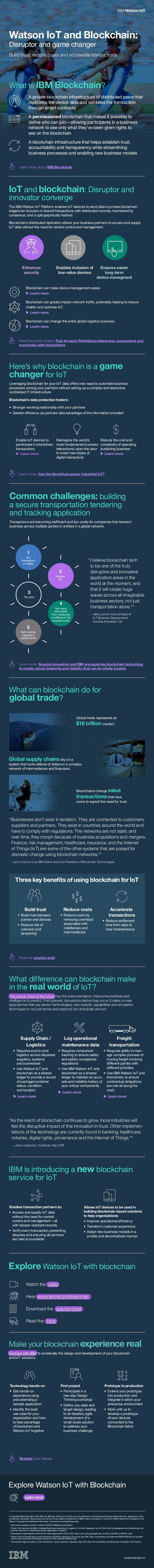 Watson IoT & Blockchain - disruptor and game changer [Infographic] - IBM