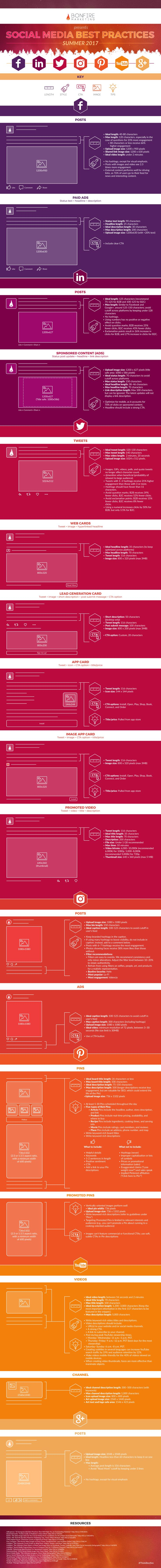 The Ultimate Social Media Best Practices 2017 - #Infographic