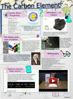 17 best ideas about carbon periodic table on pinterest for Adopt an element project ideas