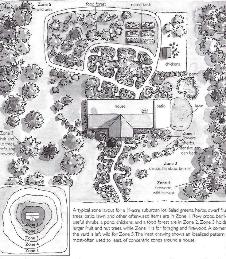 Garden Design Zone 3 26 best mandala garden images on pinterest | mandalas, gardening
