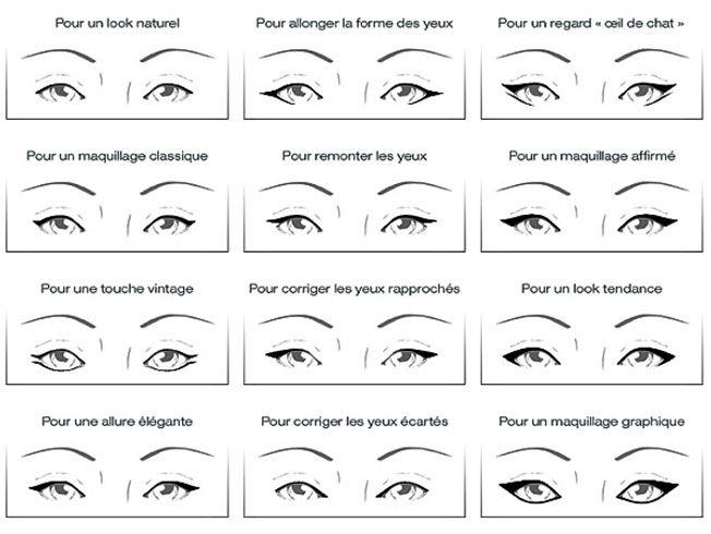 quel eye-liner pour mes yeux