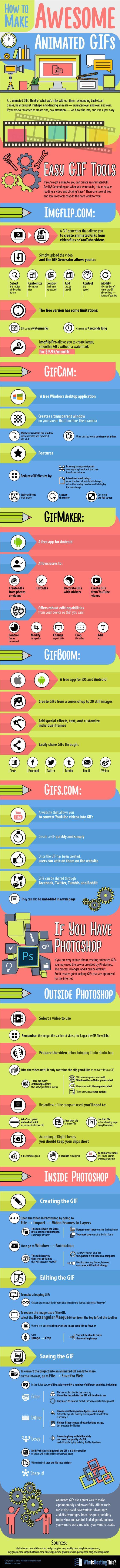 Cómo hacer GIFs [Infografía] vía @TreceBits http://blgs.co/kb3q2g
