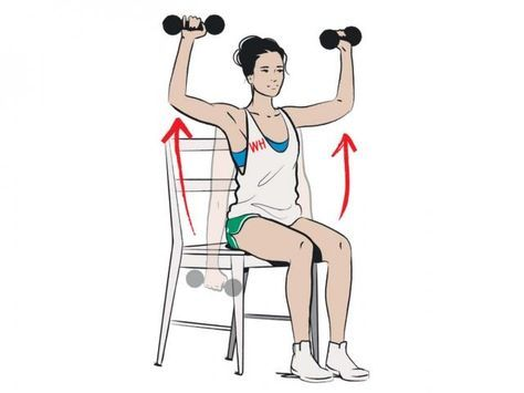 Shoulder Press (a) Sit on a chair, legs firmly planted on the floor, holding a dumbbell in each hand. Choose a weight you know will make you break a sweat. (b) Raise your arms to shoulder height, forming right angles, palms facing forward. Lower back down and repeat.