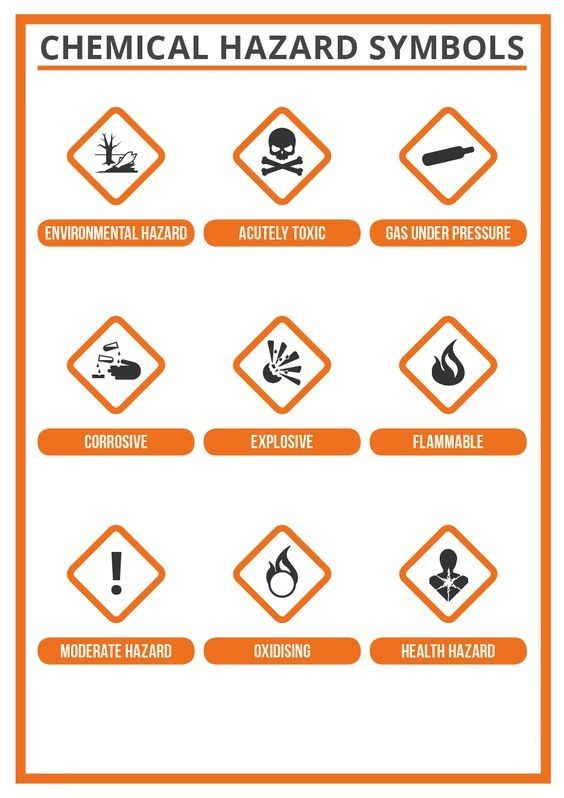 Animal Hazard Symbol Meaning Clipart Library