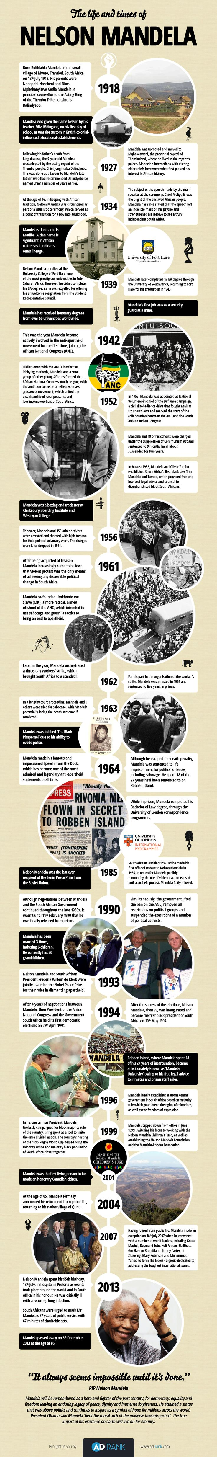 The Life And Times of Nelson Mandela #Infographics — Lightscap3s.com