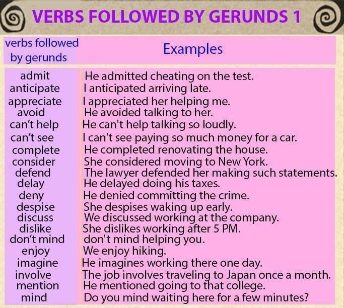 English grammar - verbs followed by gerunds