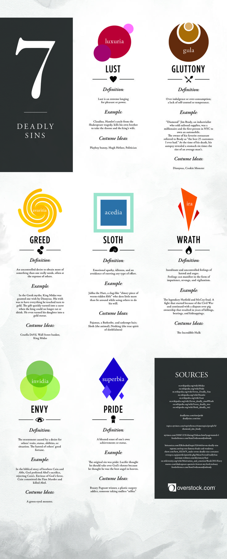 The Seven Deadly Sins [by Overstock -- via #tipsographic]. More at tipsographic.com