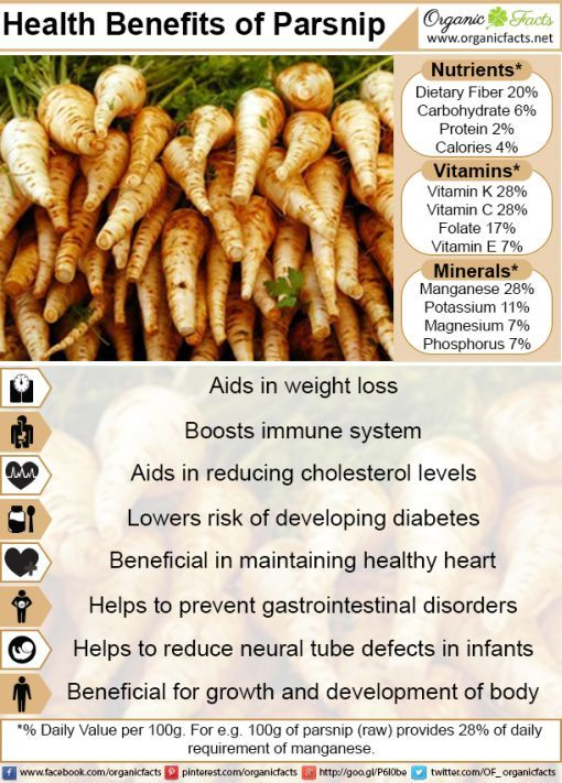Some of the most important health benefits of parsnips include their ability to lower the chances of developing diabetes, reducing cholesterol levels, improve healthy digestive processes, prevent depression, protect against birth defects in infants, promotes proper growth and development, strengthens the immune system, and lower blood pressure to protect cardiovascular health.