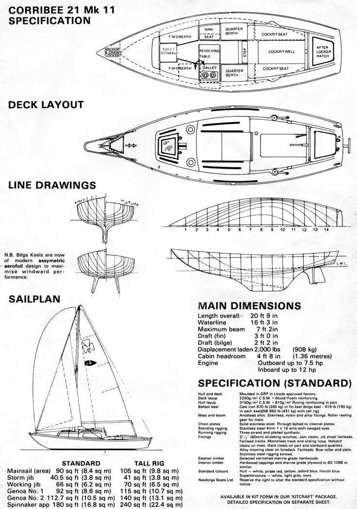 Instant Get Boat Building Plans Sailboat Boat Plan