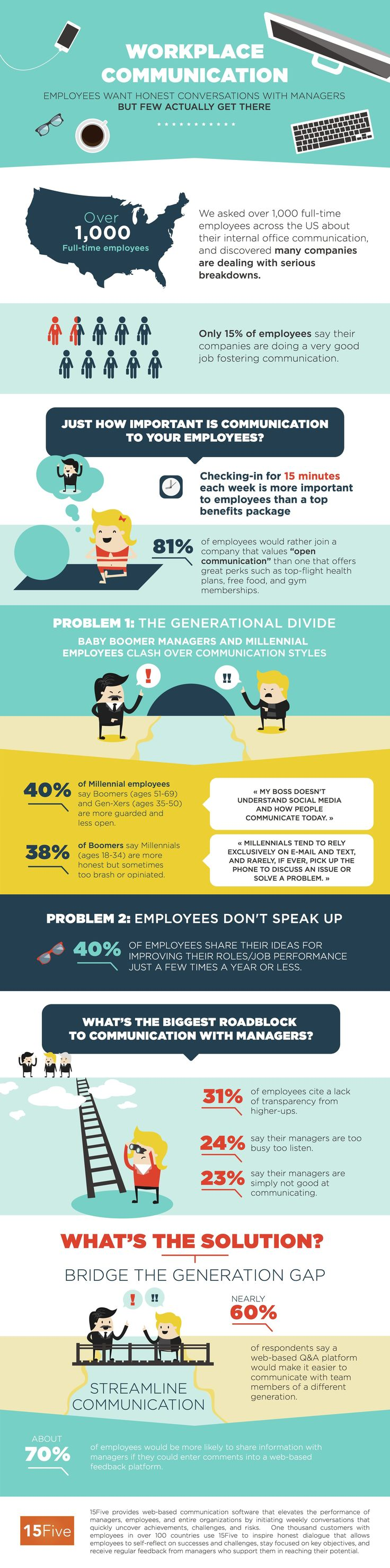 Are you an employee who's getting what you want ?