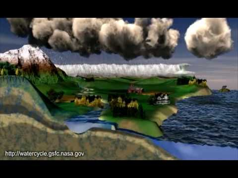 Water Cycle Animation produced by NASA