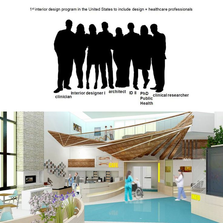 Did You Know NYSIDs Masters In Professional Studies Healthcare Interior Design Program Was The FIRST