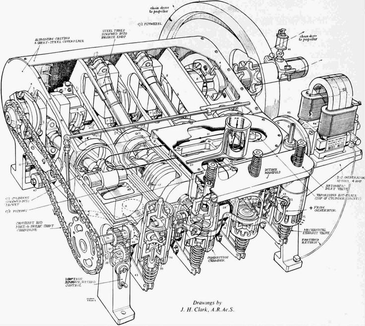 2775 best CUTAWAY DRAWINGS images on Pinterest