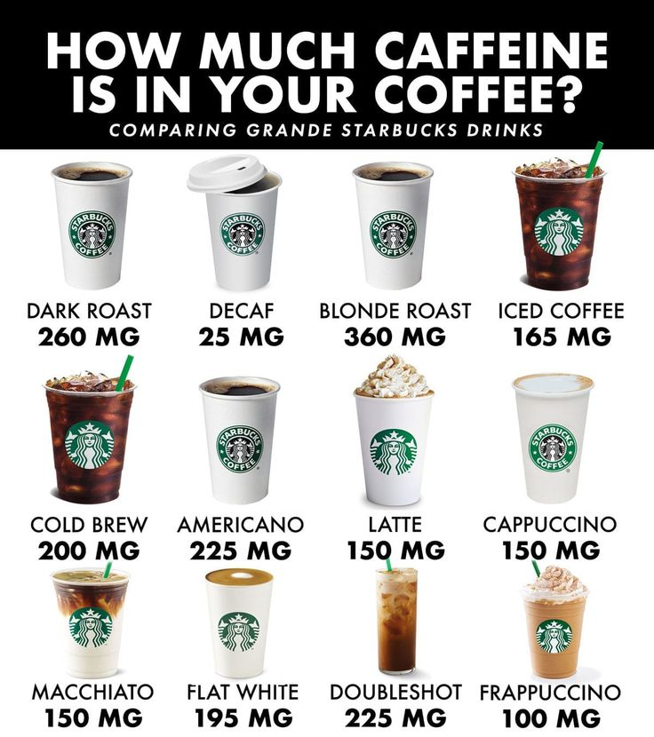 How Many Mg Of Caffeine In Starbucks Decaf Coffee in 2020 ...