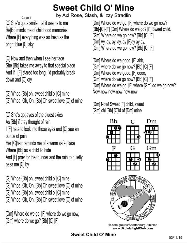 Pin by Ren Lace on Ukulele Chord Songs Guitar chords