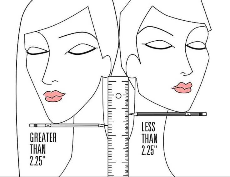 The Easiest Way (Ever!) To Find Out If You'd Look Good With Short Hair A simple test to determine whether you should make the cut.
