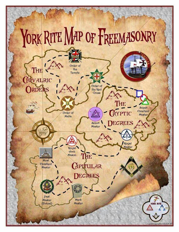 17 Best Images About Freemason Structure On Pinterest