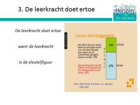 Training HGW: we schenken aandacht aan uitgangspunt 3 'De leerkracht doet ertoe'
