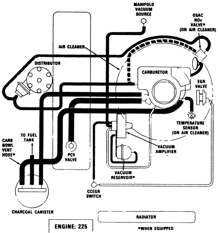car emission hose diagram smart   31 wiring diagram images
