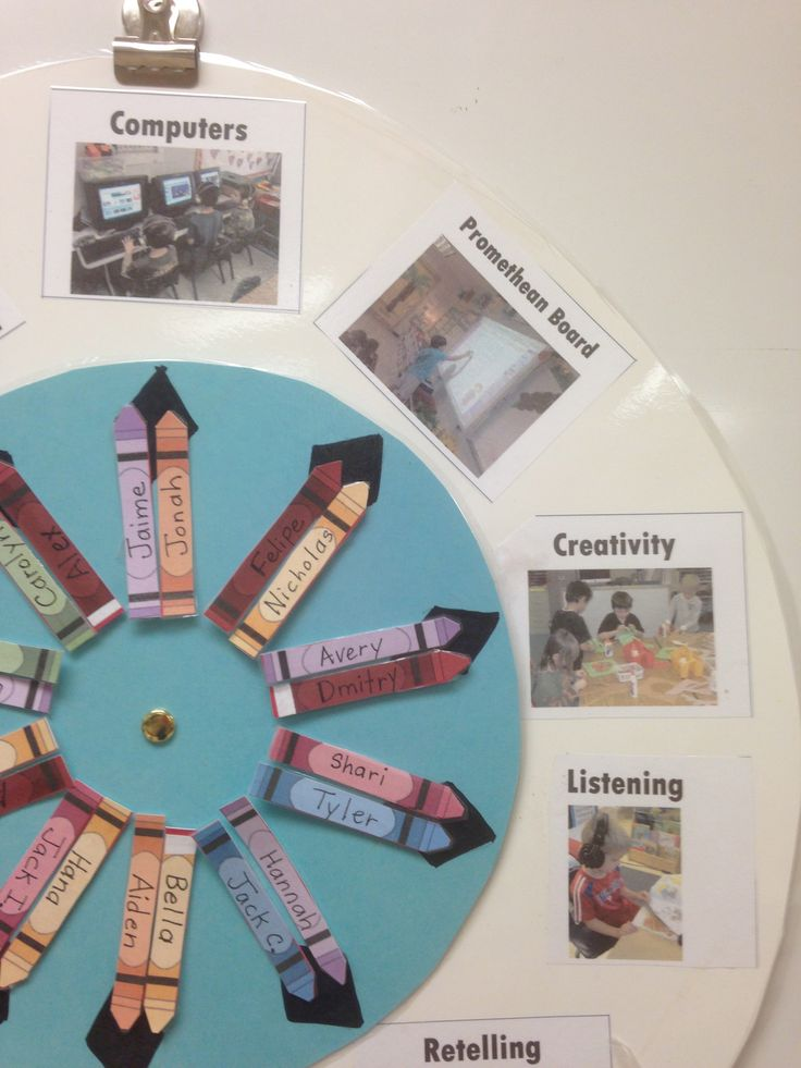 Classroom Rotation Ideas ~ The best center rotation charts ideas on pinterest