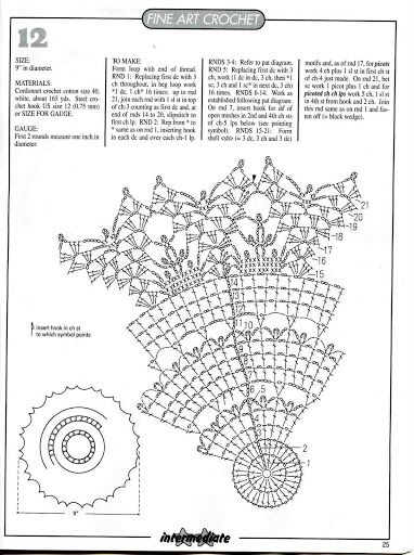 Magic Knot Knitting Diagram : Images about crochet doilies diagrams on pinterest