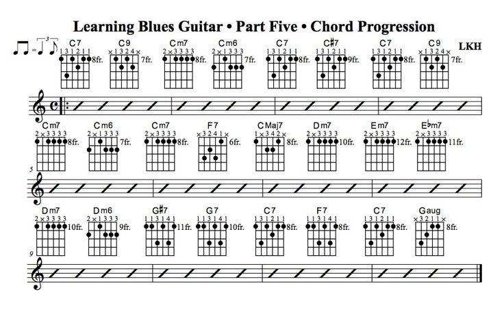 Cool Jazz Chord Progressions : pin by david angel on guitars musical gear artists pinterest ~ Vivirlamusica.com Haus und Dekorationen