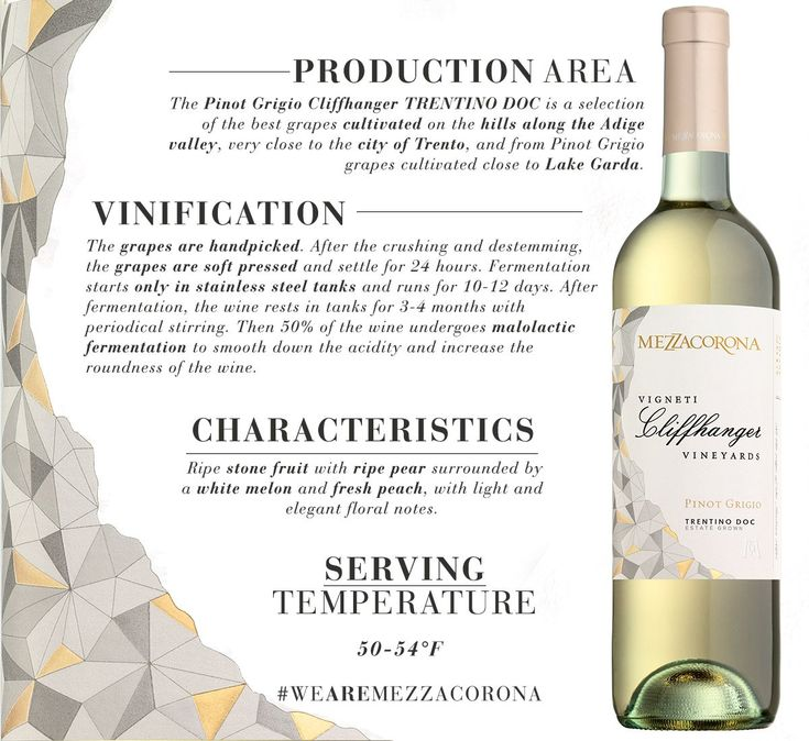 (12) #wininghourchat hashtag on Twitter